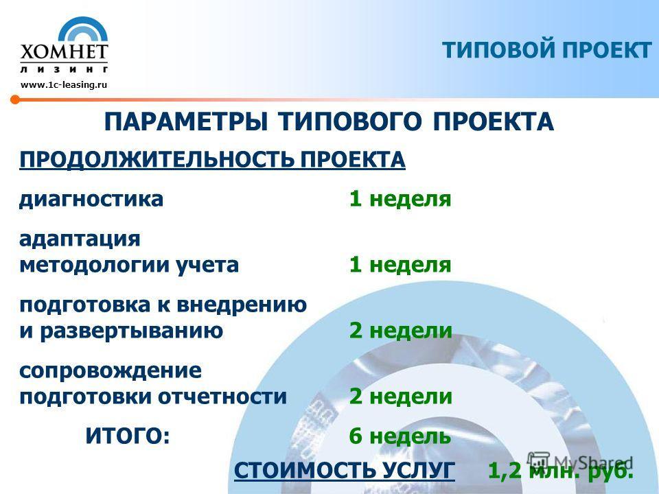 ТИПОВОЙ ПРОЕКТ www.1c-leasing.ru ПАРАМЕТРЫ ТИПОВОГО ПРОЕКТА ПРОДОЛЖИТЕЛЬНОСТЬ ПРОЕКТА диагностика 1 неделя адаптация методологии учета1 неделя подготовка к внедрению и развертыванию 2 недели сопровождение подготовки отчетности2 недели ИТОГО:6 недель