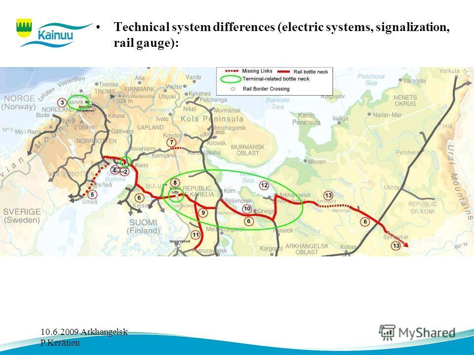 10.6.2009 Arkhangelsk P.Keränen Technical system differences (electric systems, signalization, rail gauge):