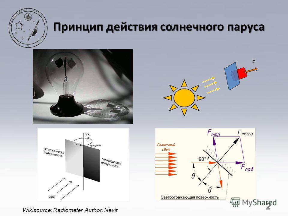 Принцип действия солнечного паруса 2 Wikisource: Radiometer Author: Nevit