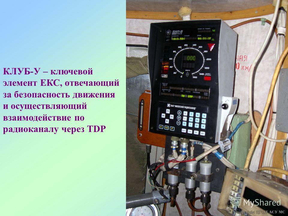 20 КЛУБ-У – ключевой элемент ЕКС, отвечающий за безопасность движения и осуществляющий взаимодействие по радиоканалу через TDP