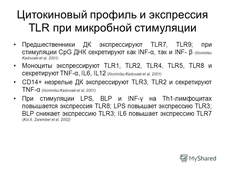 Цитокиновый профиль и экспрессия TLR при микробной стимуляции Предшественники ДК экспрессируют TLR7, TLR9; при стимуляции CpG ДНК секретируют как INF-α, так и INF- β (Norimitsu Kadowaki et al, 2001) Моноциты экспрессируют TLR1, TLR2, TLR4, TLR5, TLR8