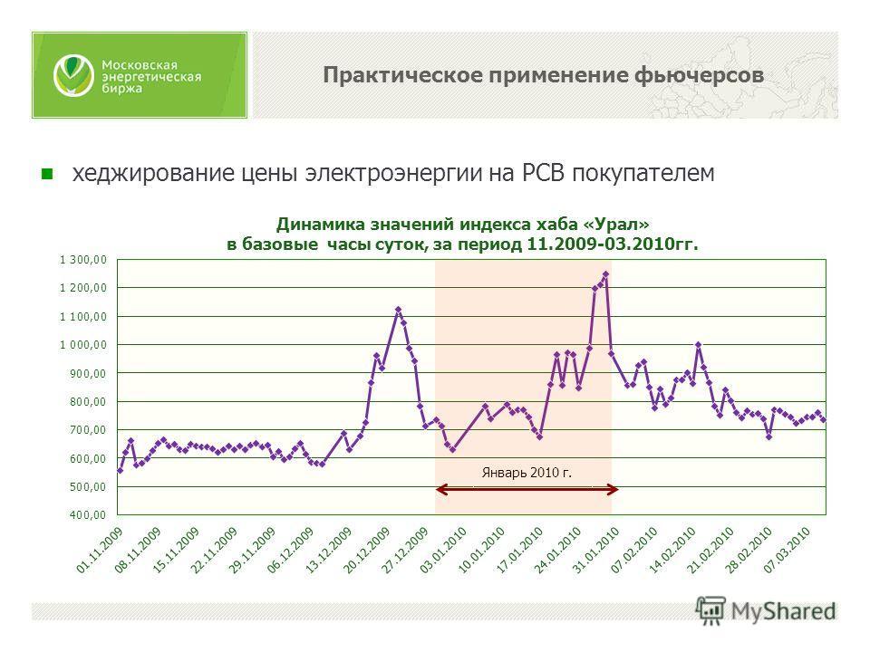 Практическое применение фьючерсов хеджирование цены электроэнергии на РСВ покупателем