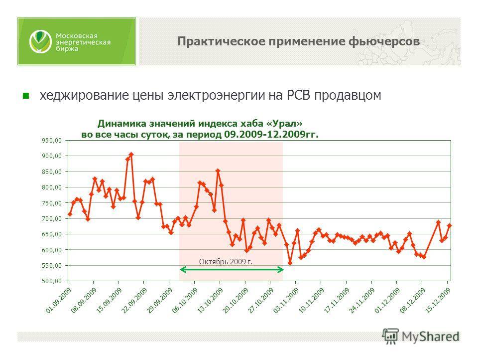хеджирование цены электроэнергии на РСВ продавцом Октябрь 2009 г.