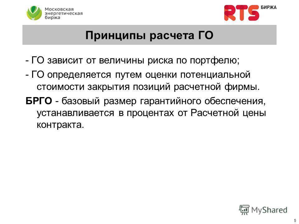 4 Возможность выставления заявок Торговый лимит - стоимость Средств гарантийного обеспечения, определяющая возможность Расчетной фирмы выставлять заявки: TL=Σ Mi Mi - сумма денежных средств на i-ом регистре Наличие задолженности (SZ): SZ=TL - G G - г