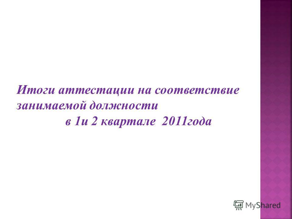 Итоги аттестации на соответствие занимаемой должности в 1и 2 квартале 2011года