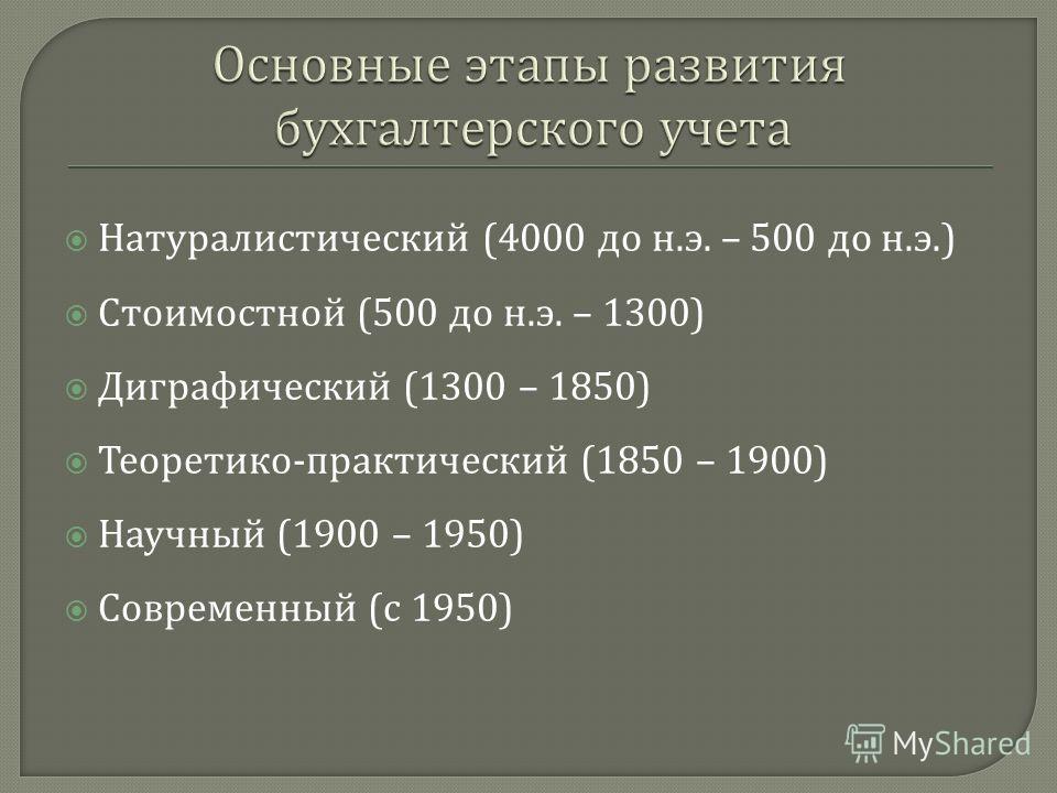 Натуралистический (4000 до н. э. – 500 до н. э.) Стоимостной (500 до н. э. – 1300) Диграфический (1300 – 1850) Теоретико - практический (1850 – 1900) Научный (1900 – 1950) Современный ( с 1950)
