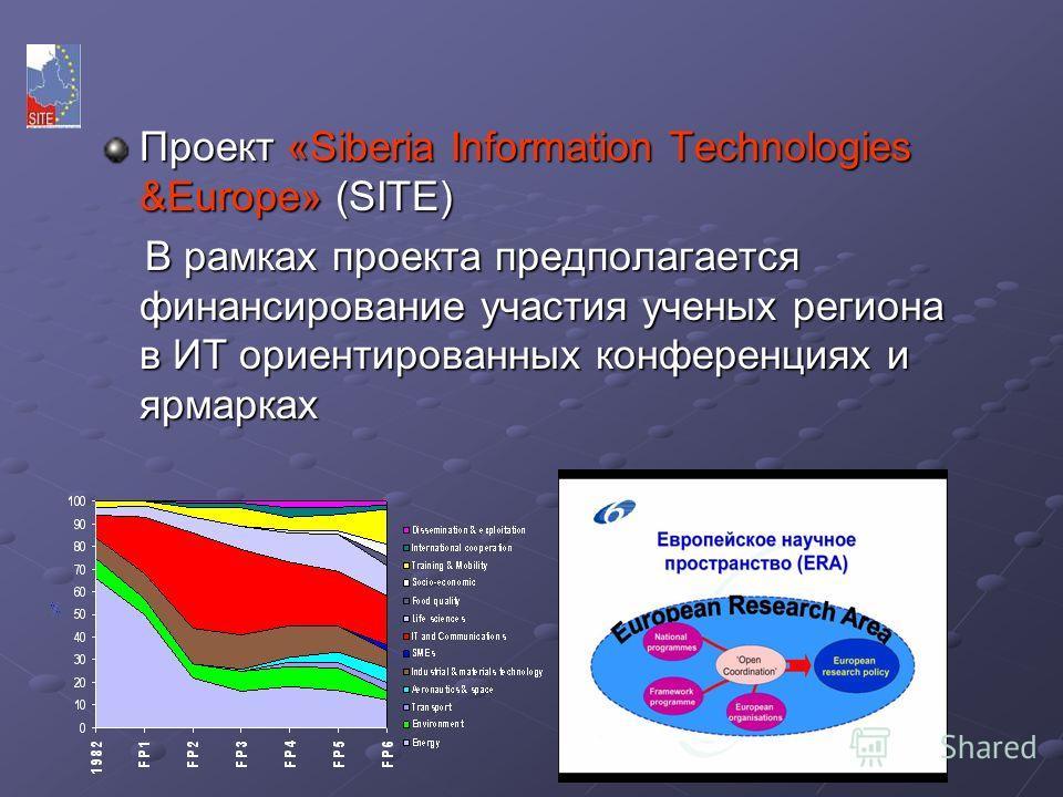 Проект «Siberia Information Technologies &Europe» (SITE) В рамках проекта предполагается финансирование участия ученых региона в ИТ ориентированных конференциях и ярмарках В рамках проекта предполагается финансирование участия ученых региона в ИТ ори
