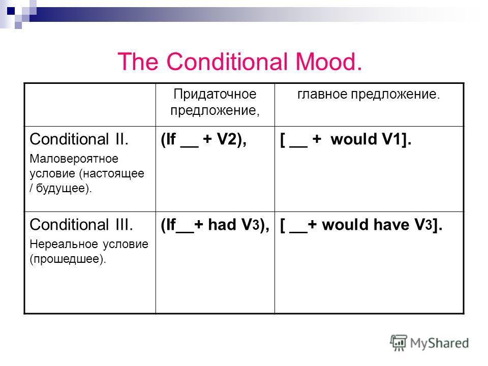 Conditional iii exercises - 524