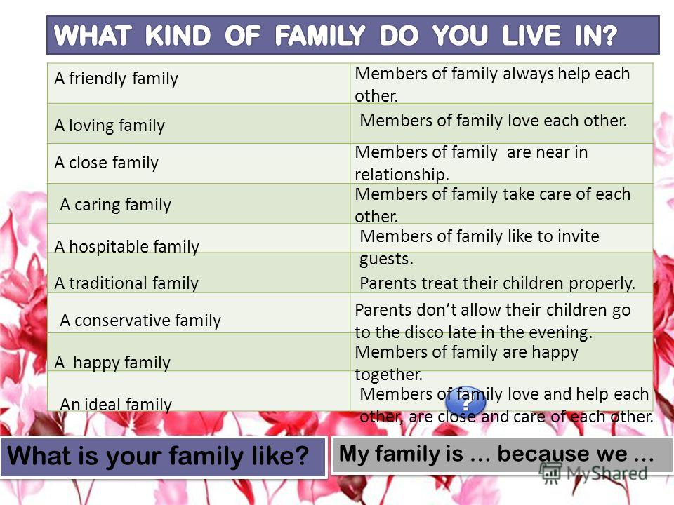 A friendly family A loving family A close family A caring family A hospitable family A traditional family A conservative family An ideal family Members of family always help each other. Members of family take care of each other. Parents dont allow th