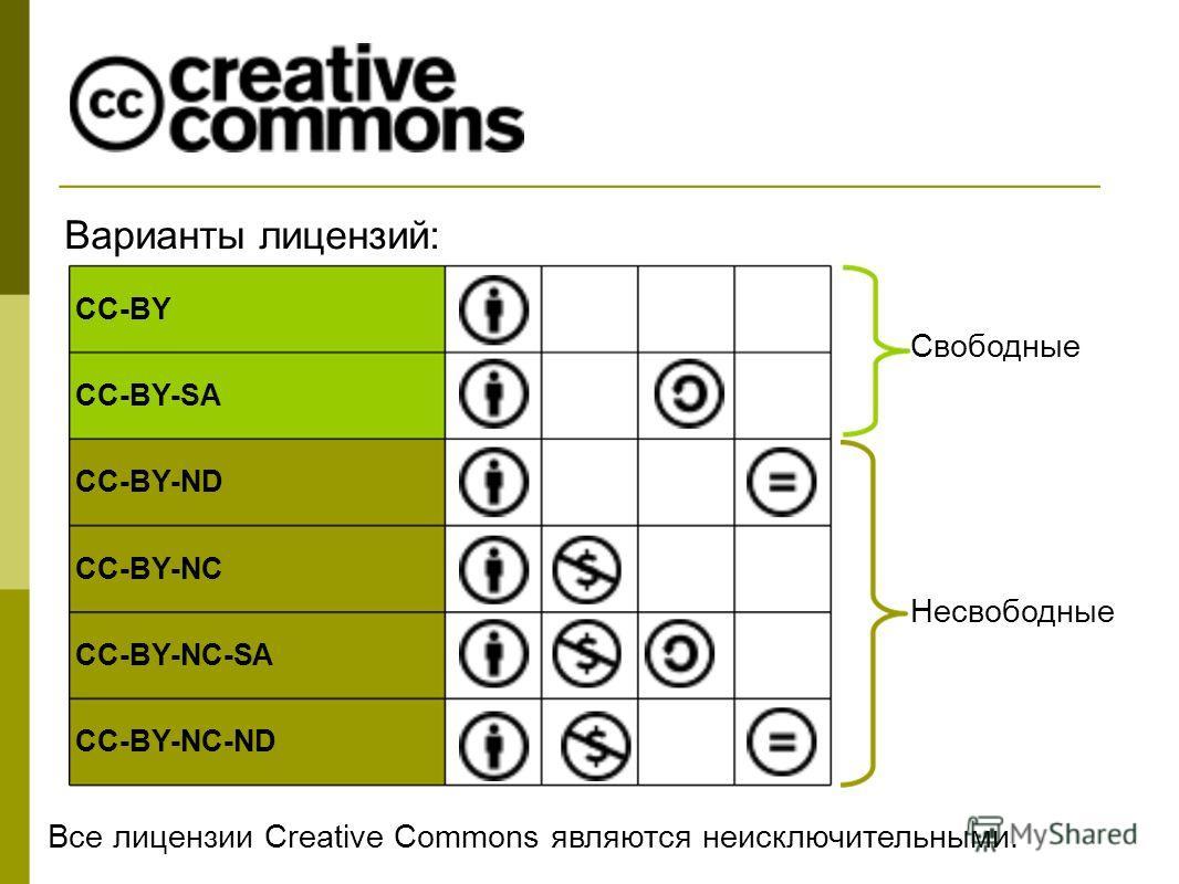Варианты лицензий: CC-BY CC-BY-SA CC-BY-ND CC-BY-NC CC-BY-NC-SA CC-BY-NC-ND Свободные Несвободные Все лицензии Creative Commons являются неисключительными.