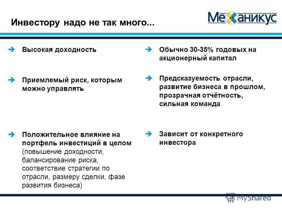 Высокая доходность Приемлемый риск, которым можно управлять Положительное влияние на портфель инвестиций в целом (повышение доходности, балансирование риска, соответствие стратегии по отрасли, размеру сделки, фазе развития бизнеса) Инвестору надо не
