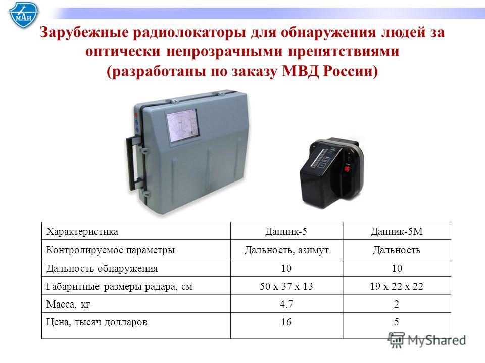 ХарактеристикаДанник-5Данник-5М Контролируемое параметрыДальность, азимутДальность Дальность обнаружения10 Габаритные размеры радара, см50 х 37 х 1319 х 22 х 22 Масса, кг4.72 Цена, тысяч долларов165 Зарубежные радиолокаторы для обнаружения людей за о