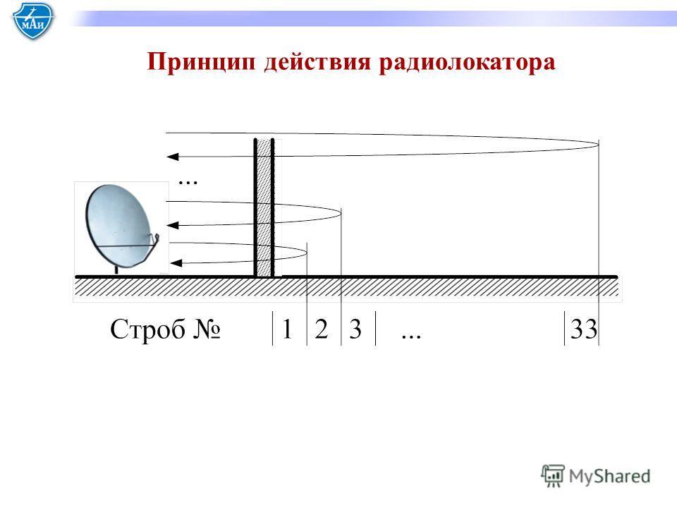 Принцип действия радиолокатора
