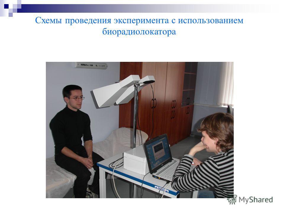 Схемы проведения эксперимента с использованием биорадиолокатора