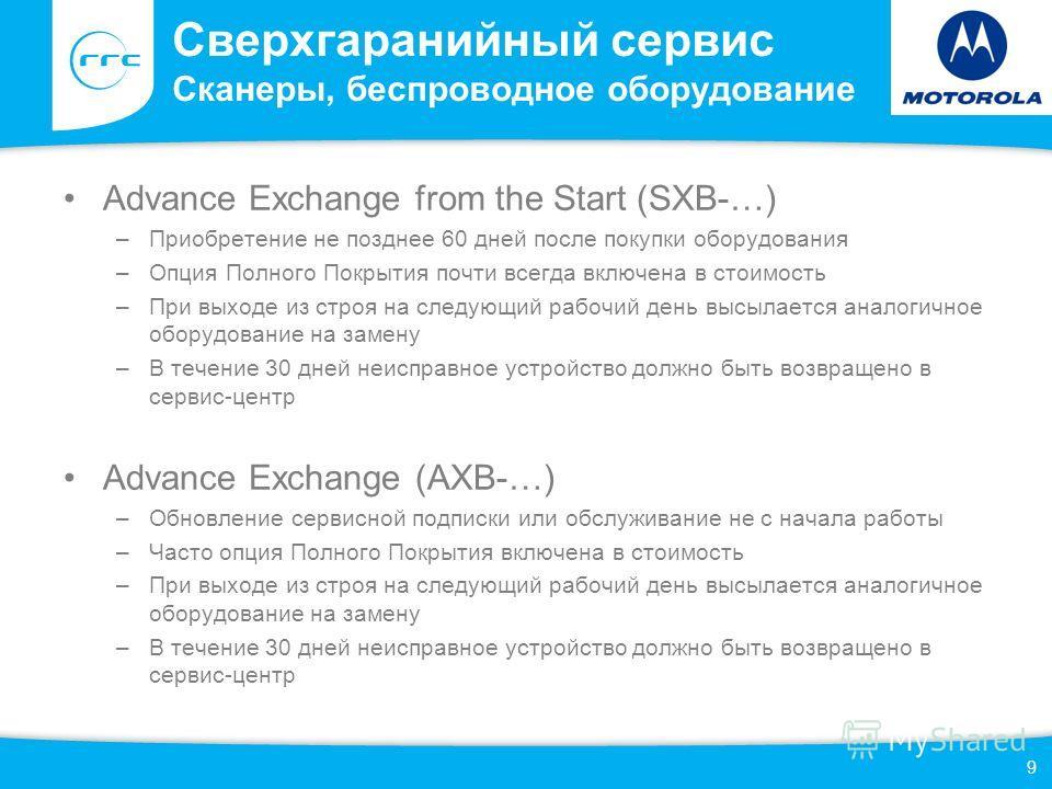 Сверхгаранийный сервис Сканеры, беспроводное оборудование Advance Exchange from the Start (SXB-…) –Приобретение не позднее 60 дней после покупки оборудования –Опция Полного Покрытия почти всегда включена в стоимость –При выходе из строя на следующий