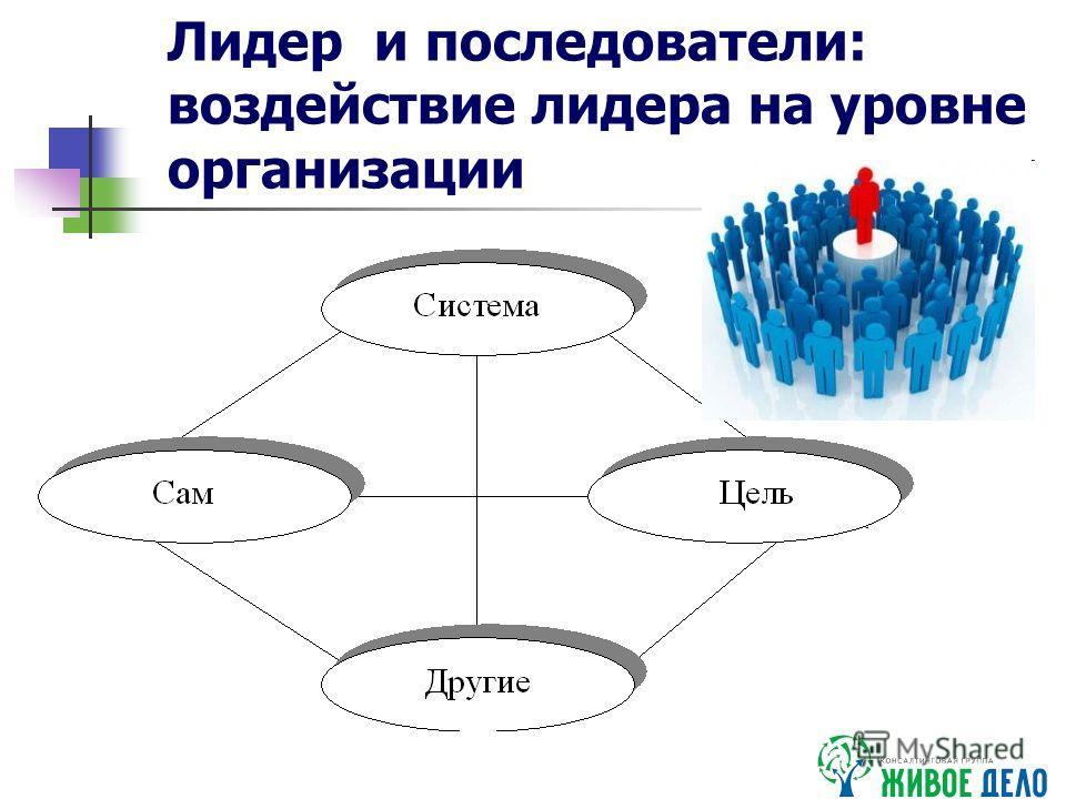 Лидер и последователи: воздействие лидера на уровне организации