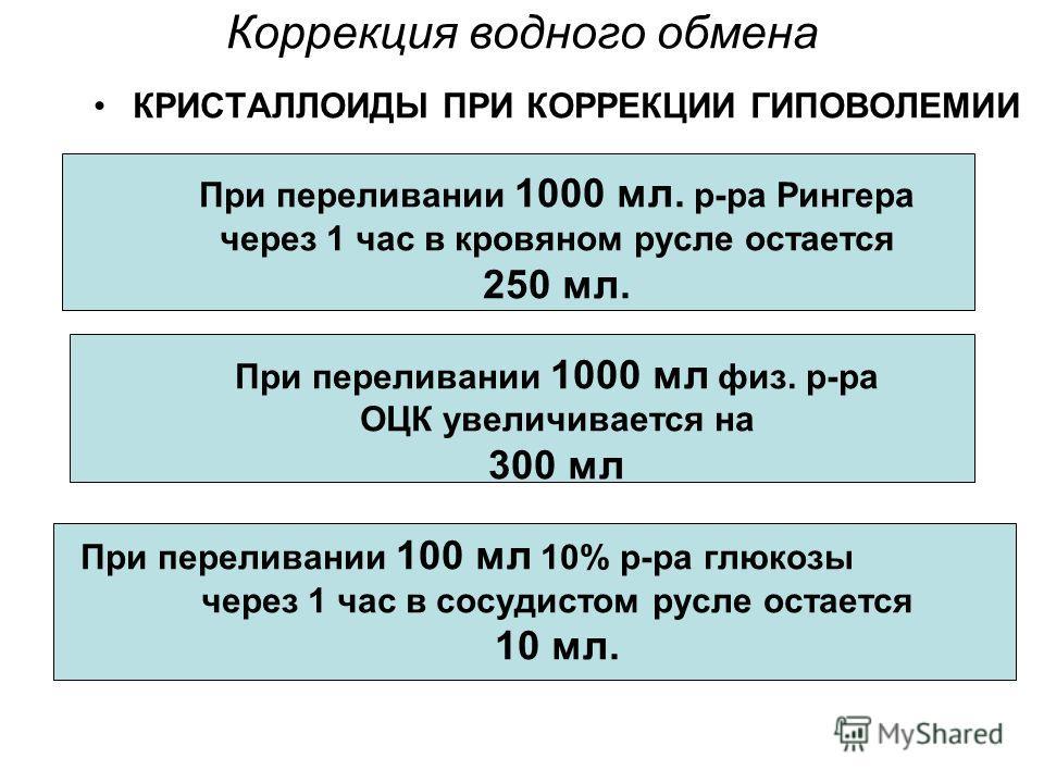 Коррекция водного обмена КРИСТАЛЛОИДЫ ПРИ КОРРЕКЦИИ ГИПОВОЛЕМИИ При переливании 1000 мл. р-ра Рингера через 1 час в кровяном русле остается 250 мл. При переливании 1000 мл физ. р-ра ОЦК увеличивается на 300 мл При переливании 100 мл 10% р-ра глюкозы