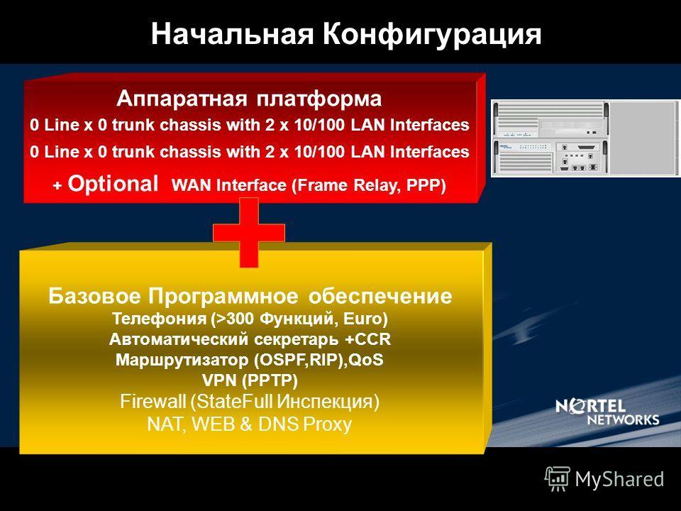 Базовое Программное обеспечение Телефония (>300 Функций, Euro) Автоматический секретарь +CCR Маршрутизатор (OSPF,RIP),QoS VPN (PPTP) Firewall (StateFull Инспекция) NAT, WEB & DNS Proxy Аппаратная платформа 0 Line x 0 trunk chassis with 2 x 10/100 LAN