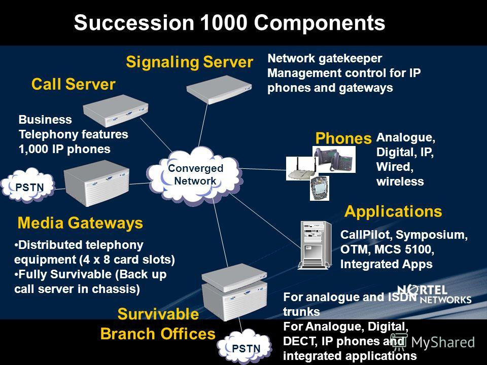 Succession 1000 Components Network gatekeeper Management control for IP phones and gateways Business Telephony features 1,000 IP phones Signaling Server Call Server Phones Analogue, Digital, IP, Wired, wireless Applications CallPilot, Symposium, OTM,