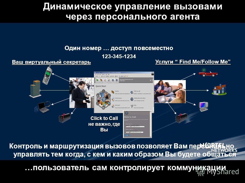 Динамическое управление вызовами через персонального агента Контроль и маршрутизация вызовов позволяет Вам персонально управлять тем когда, с кем и каким образом Вы будете общаться Ваш виртуальный секретарь Услуги Find Me/Follow Me Один номер … досту
