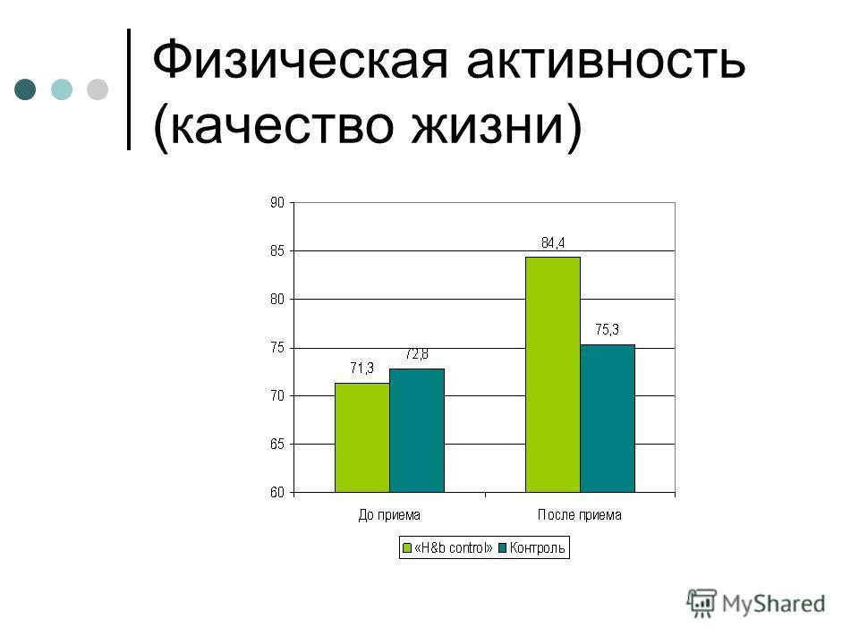 Физическая активность (качество жизни)