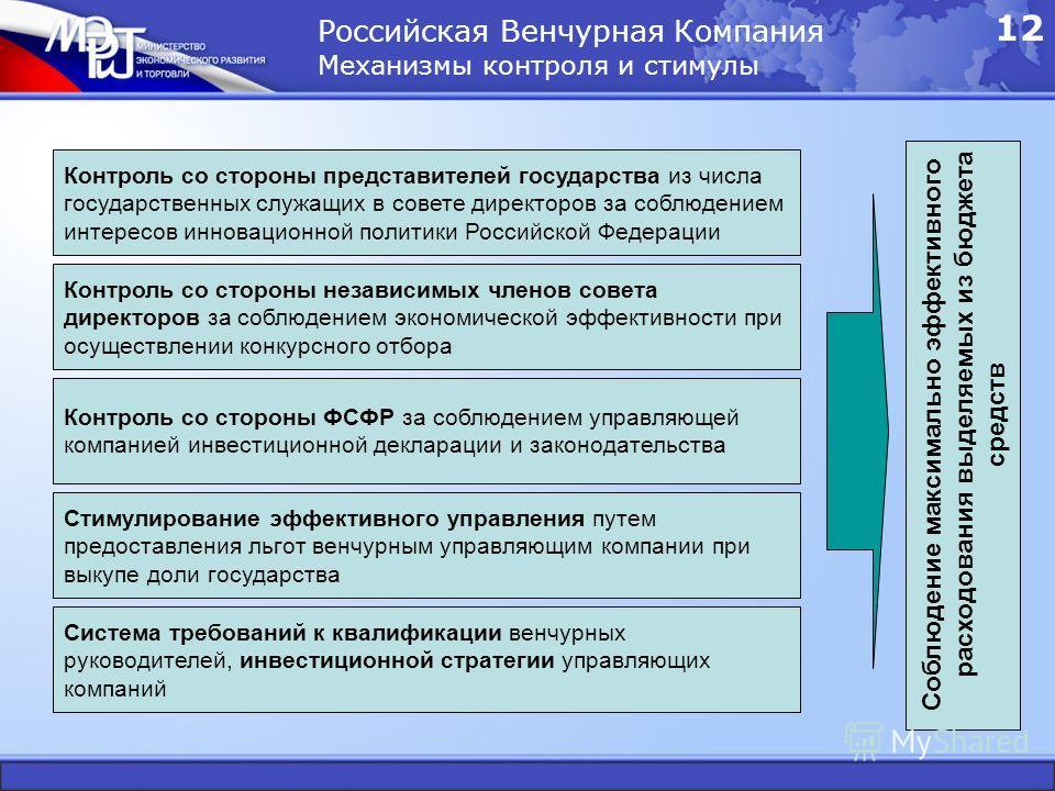 12 Российская Венчурная Компания Механизмы контроля и стимулы Контроль со стороны представителей государства из числа государственных служащих в совете директоров за соблюдением интересов инновационной политики Российской Федерации Контроль со сторон