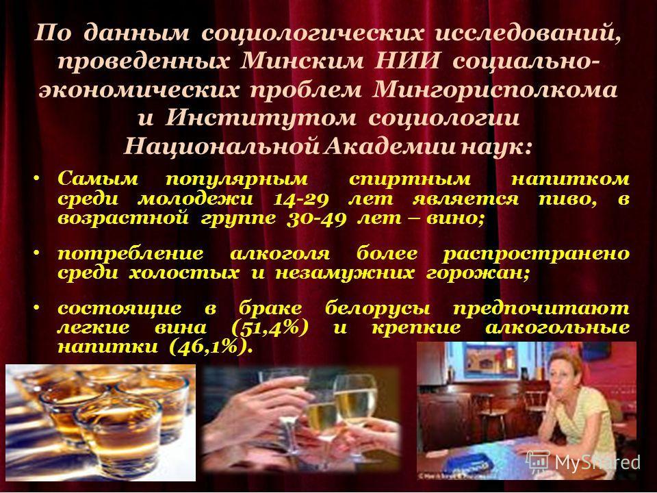 Самым популярным спиртным напитком среди молодежи 14-29 лет является пиво, в возрастной группе 30-49 лет – вино; потребление алкоголя более распространено среди холостых и незамужних горожан; состоящие в браке белорусы предпочитают легкие вина (51,4%