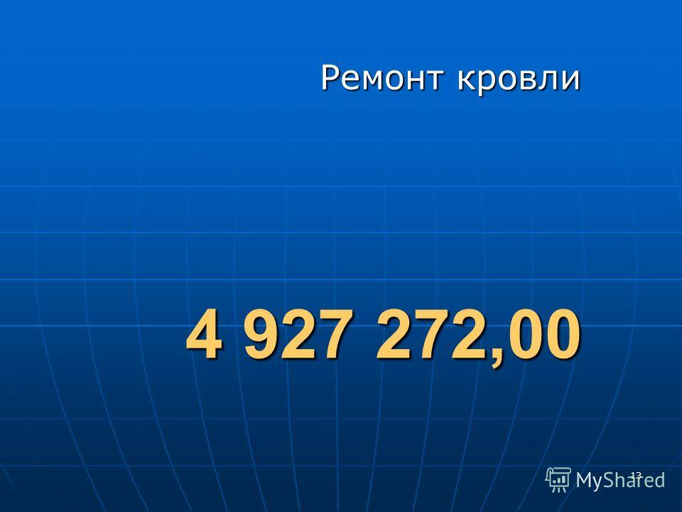 13 Ремонт кровли 4 927 272,00
