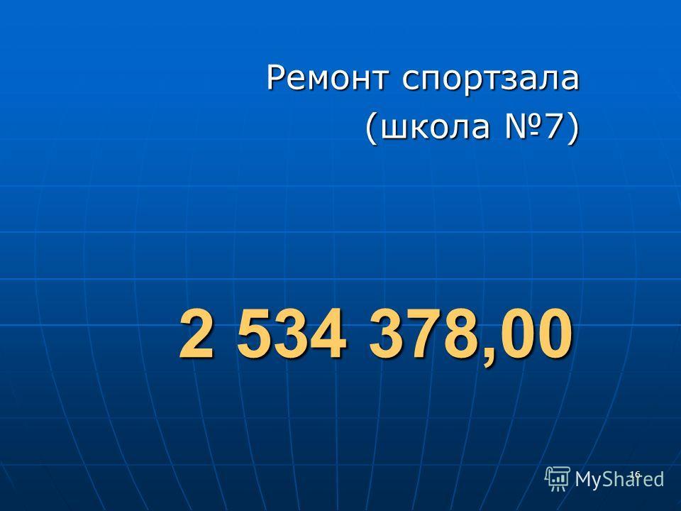 16 Ремонт спортзала (школа 7) 2 534 378,00