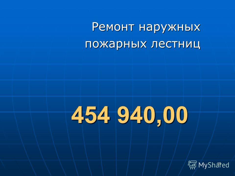 19 Ремонт наружных пожарных лестниц 454 940,00