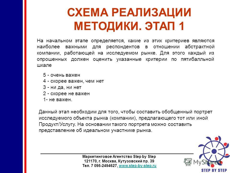 ________________________________________________________________________ Маркетинговое Агентство Step by Step 121170, г. Москва, Кутузовский пр. 39 Тел. 7 095-2494627, www.step-by-step.ruwww.step-by-step.ru СХЕМА РЕАЛИЗАЦИИ МЕТОДИКИ. ЭТАП 1 5 - очень