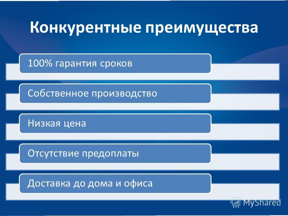 Конкурентные преимущества 100% гарантия сроковСобственное производствоНизкая ценаОтсутствие предоплатыДоставка до дома и офиса
