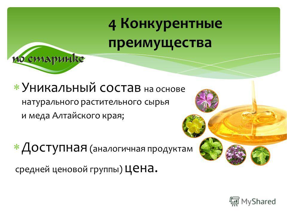4 Конкурентные преимущества Уникальный состав на основе натурального растительного сырья и меда Алтайского края; Доступная (аналогичная продуктам средней ценовой группы) цена.