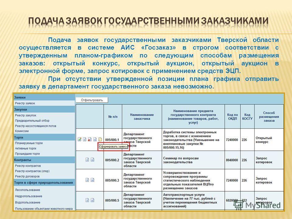 Подача заявок государственными заказчиками Тверской области осуществляется в системе АИС «Госзаказ» в строгом соответствии с утвержденным планом-графиком по следующим способам размещения заказов: открытый конкурс, открытый аукцион, открытый аукцион в