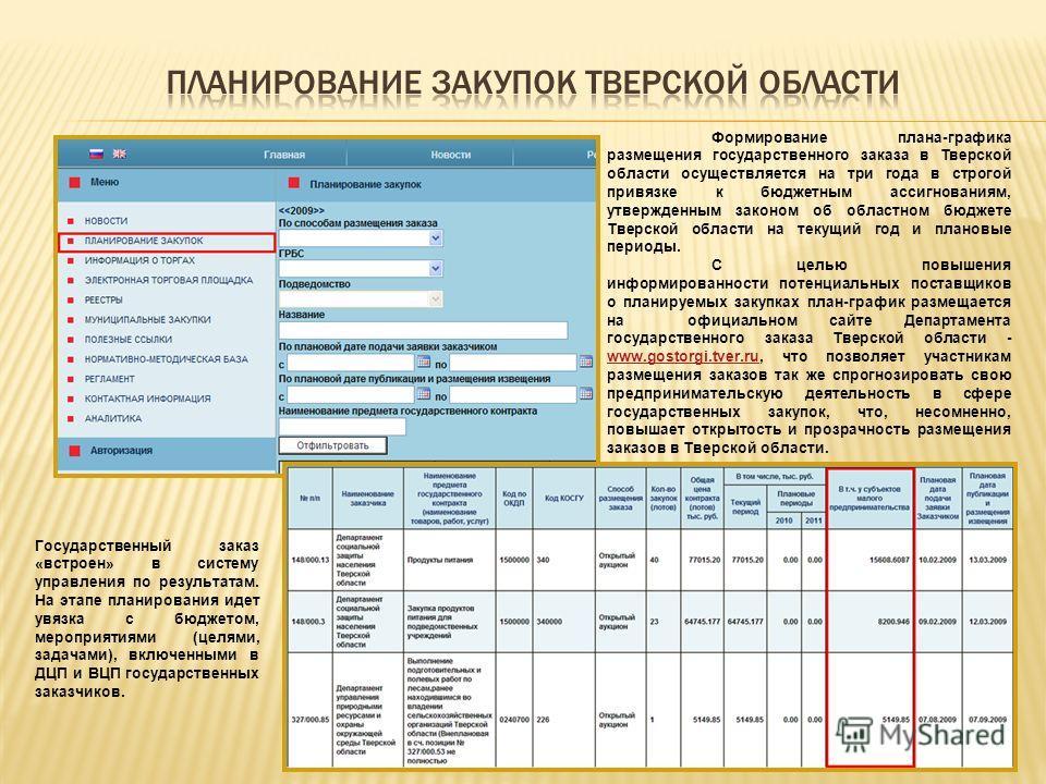 Формирование плана-графика размещения государственного заказа в Тверской области осуществляется на три года в строгой привязке к бюджетным ассигнованиям, утвержденным законом об областном бюджете Тверской области на текущий год и плановые периоды. С