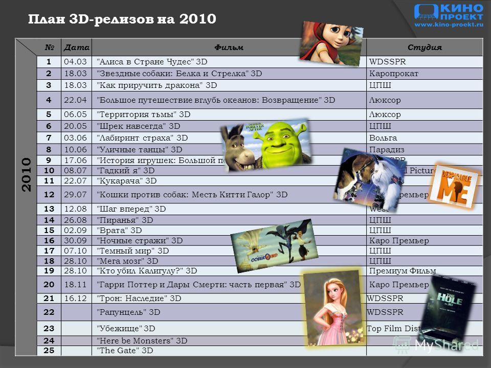 ДатаФильмСтудия 2010 1 04.03