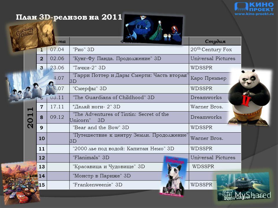 ДатаФильмСтудия 2011 1 07.04