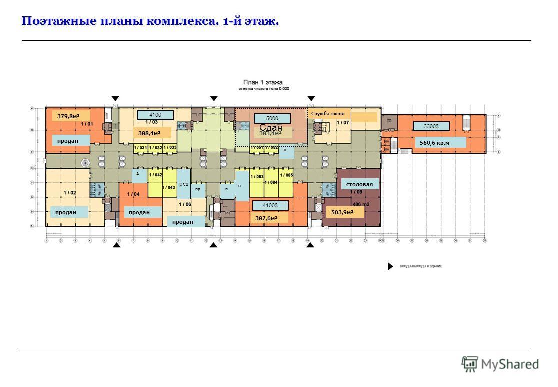 Поэтажные планы комплекса. 1-й этаж. 379,8м² 388,4м² 506,6м²286,3м² 383,4м² 211,5м² Служба экспл 387,6м² 503,9м² столовая продан А п п п пр 560,6 кв.м продан Сдан рез 4100$ 3300$ 5000 4100