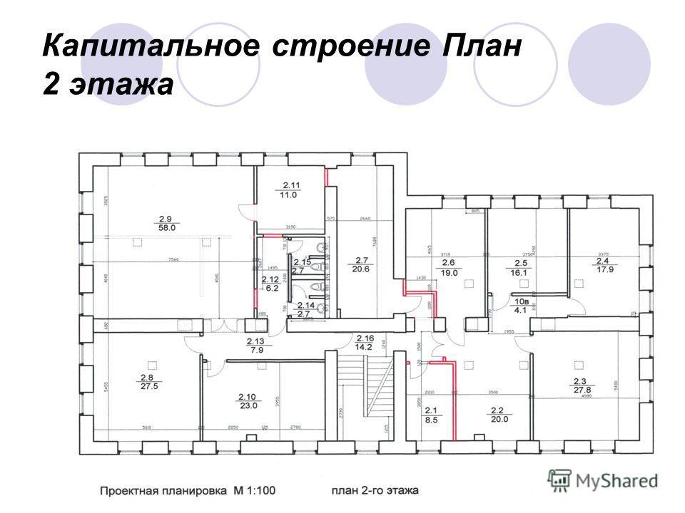 Капитальное строение План 2 этажа