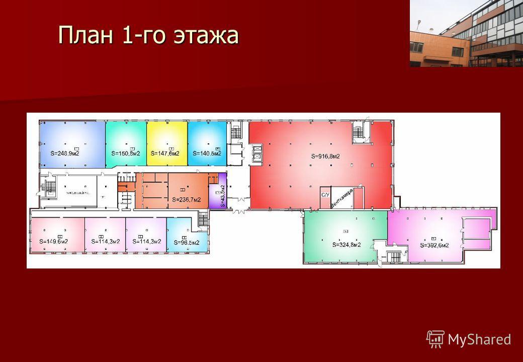 План 1-го этажа План 1-го этажа