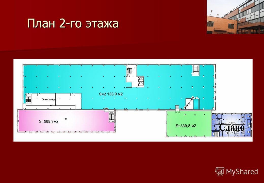 План 2-го этажа План 2-го этажа