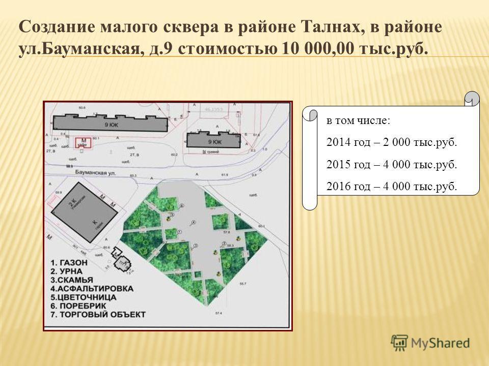 Создание малого сквера в районе Талнах, в районе ул.Бауманская, д.9 стоимостью 10 000,00 тыс.руб. в том числе: 2014 год – 2 000 тыс.руб. 2015 год – 4 000 тыс.руб. 2016 год – 4 000 тыс.руб.