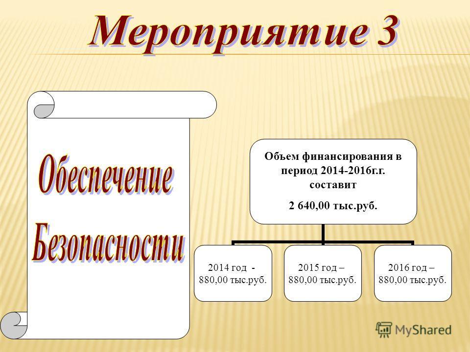 2014 год - 880,00 тыс.руб. 2015 год – 880,00 тыс.руб. 2016 год – 880,00 тыс.руб. Объем финансирования в период 2014-2016г.г. составит 2 640,00 тыс.руб.