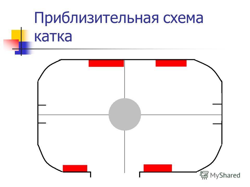 Приблизительная схема катка