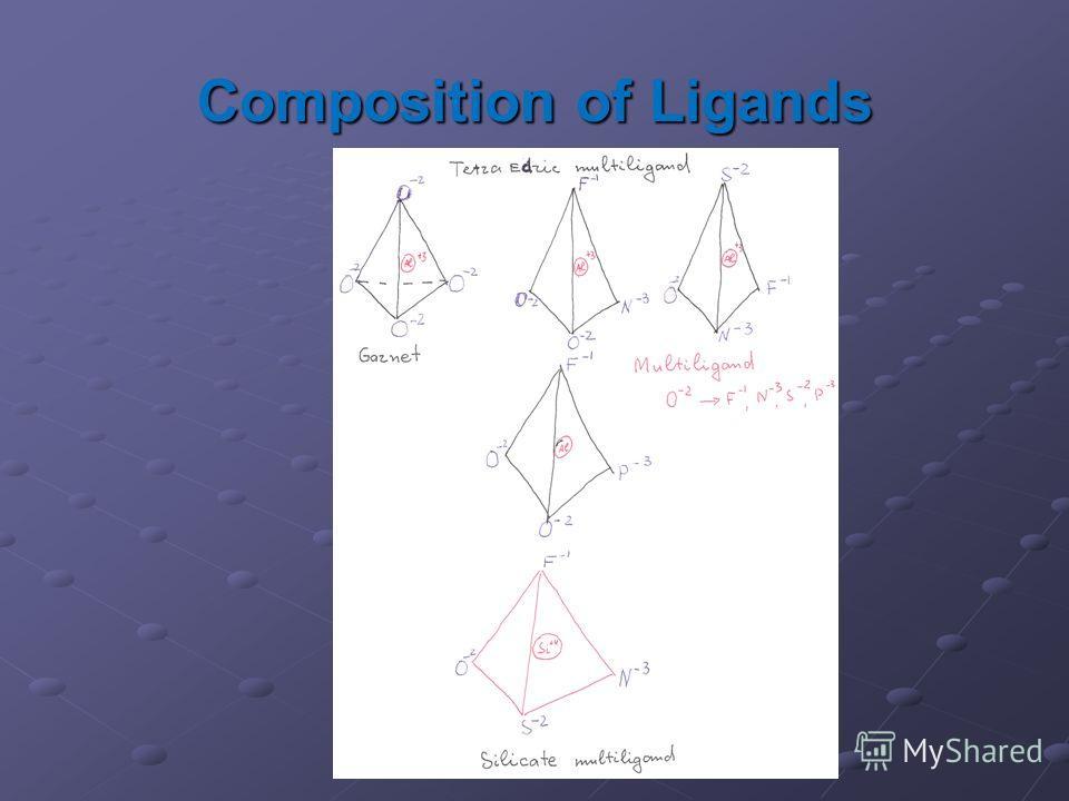 Composition of Ligands