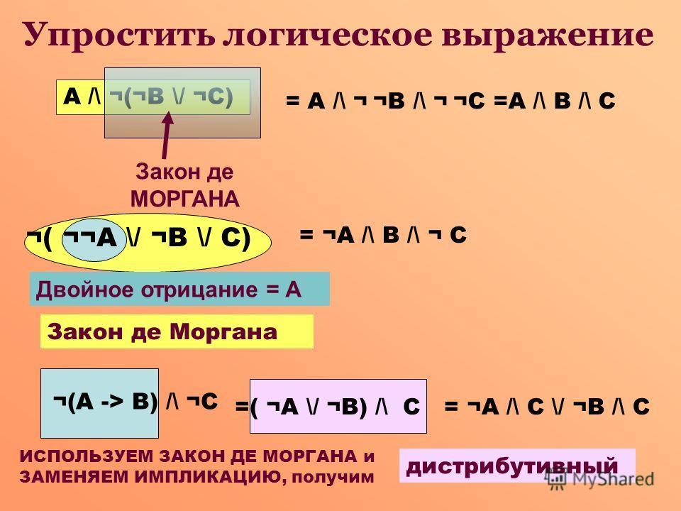 Упростить логическое выражение A /\ ¬(¬B \/ ¬C) Закон де МОРГАНА = A /\ ¬ ¬B /\ ¬ ¬С =А /\ В /\ С ¬( ¬¬A \/ ¬B \/ C) Двойное отрицание = А Закон де Моргана = ¬A /\ B /\ ¬ C ¬(A -> B) /\ ¬C ИСПОЛЬЗУЕМ ЗАКОН ДЕ МОРГАНА и ЗАМЕНЯЕМ ИМПЛИКАЦИЮ, получим =(