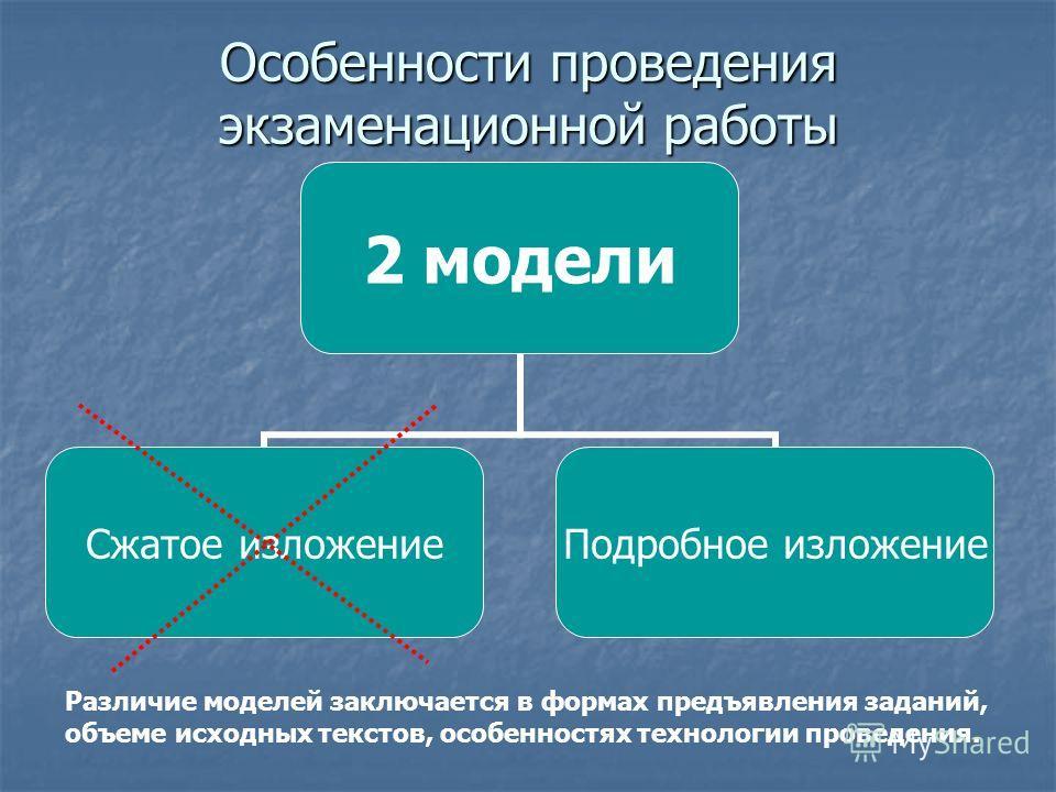 Особенности проведения экзаменационной работы 2 модели Сжатое изложение Подробное изложение Различие моделей заключается в формах предъявления заданий, объеме исходных текстов, особенностях технологии проведения.