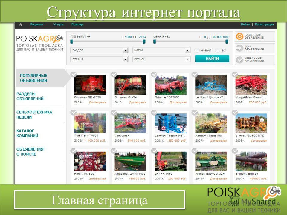 Структура интернет портала Главная страница
