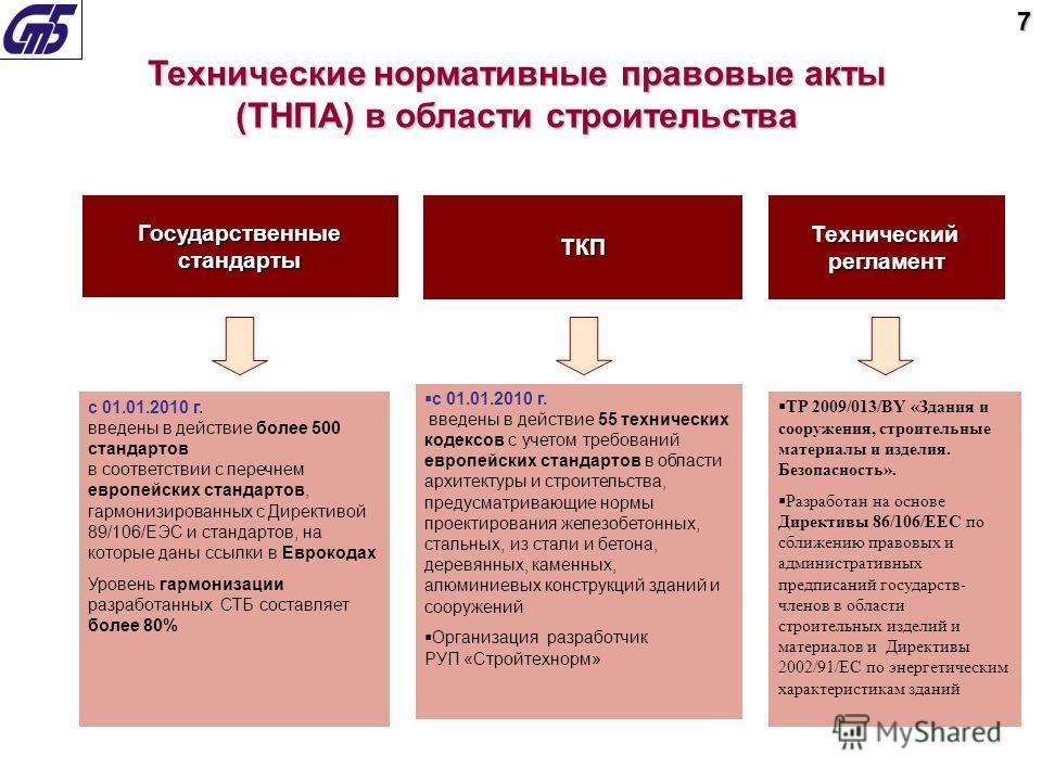 Технические нормативные правовые акты (ТНПА) в области строительства ГосударственныестандартыТехническийрегламентТКП с 01.01.2010 г. введены в действие более 500 стандартов в соответствии с перечнем европейских стандартов, гармонизированных с Директи