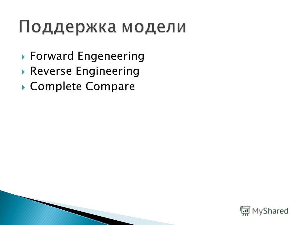 Forward Engeneering Reverse Engineering Complete Compare